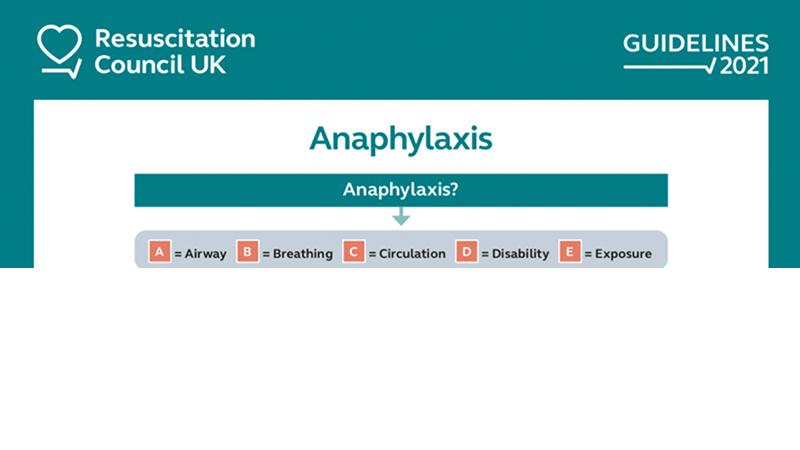 Understanding  anaphylaxis